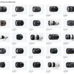 Sony Imaging-Pro-Support-lenses1-filmplusgear-com